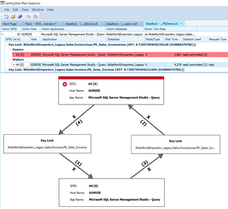 New Deadlock Visualization Options in SQL Sentry and Plan Explorer