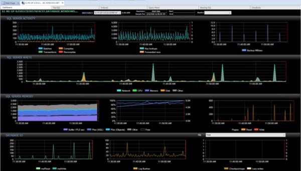 data-performance-management-azure-sql-db-managed-instance
